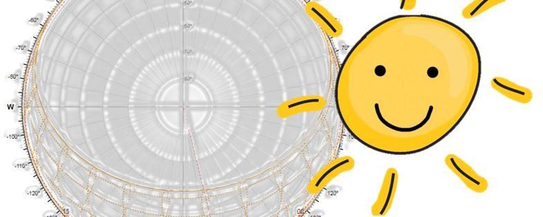 Годишњи соларни дијаграм Подунавља има нешто да нам каже